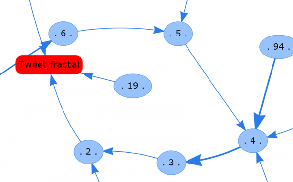 tweet_fractal